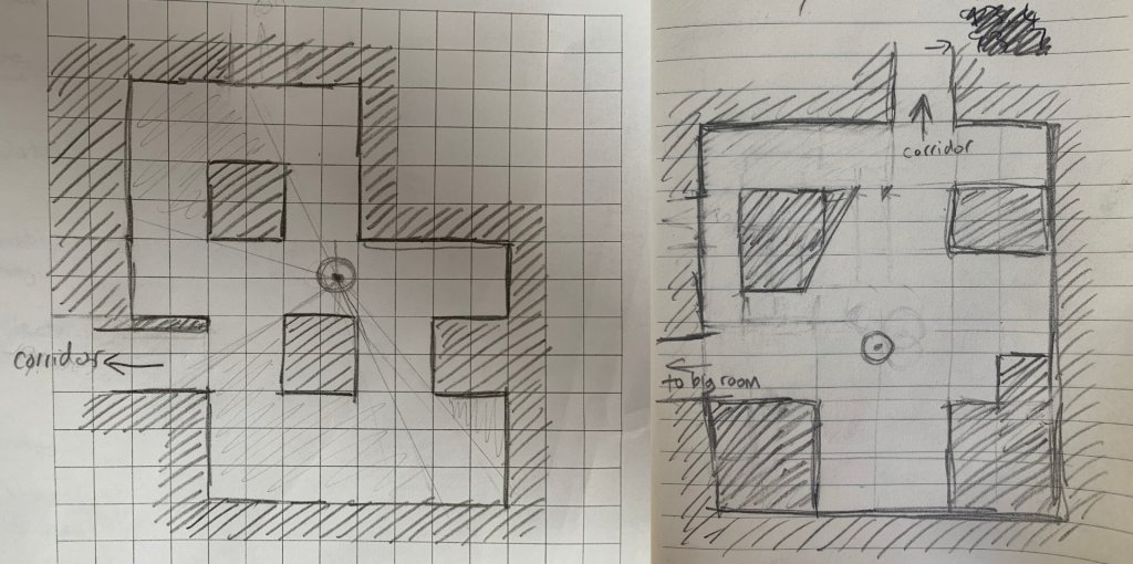Sketches of room layout
